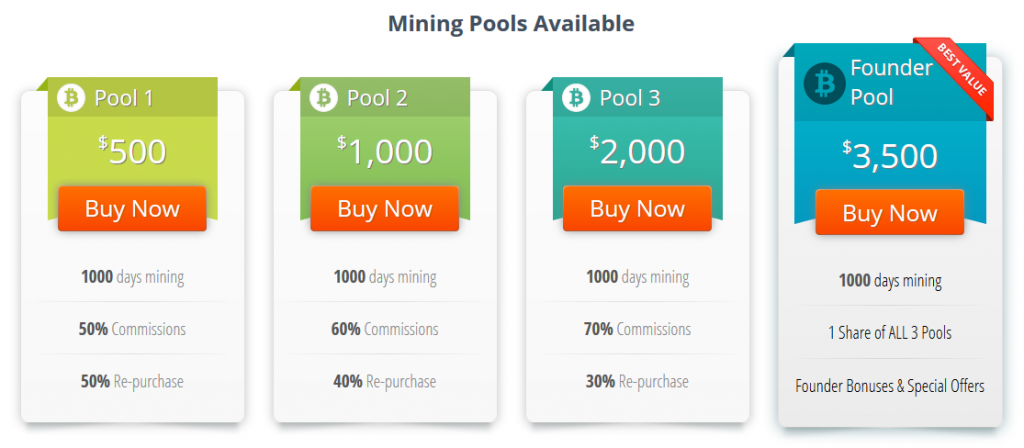 Bitclub Network Mining Pools