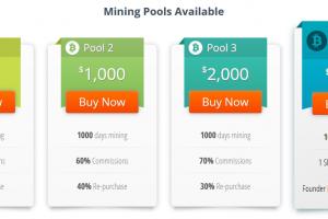 Bitclub Network Mining Pools