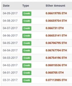 Ethereum Mining in 10 Tagen